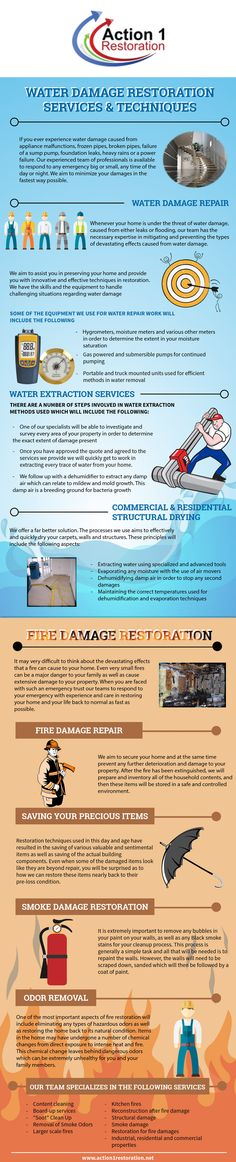 Water And Fire Damage Action 1 Restoration Infographic - http://www.action1restoration.net/media/image-gallery/water-and-fire-damage-action-1-restoration-infographic/