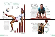 Cheyenne Mountain HS won a top award in alternatives to coverage with this spread on athletes. A possible problem with using cut out backgrounds (COBs) is that people can look like they are floating and unnatural. Here each COB is anchored to a shape.
