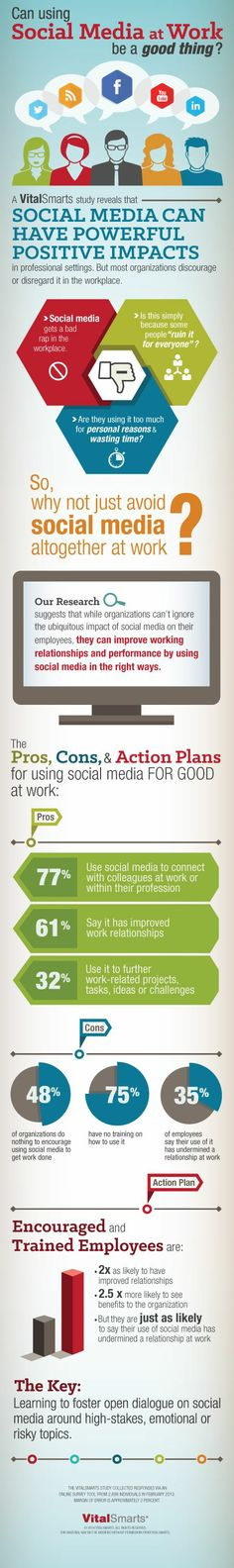 Can Using #SocialMedia At Work Be A Good Thing - #infographic