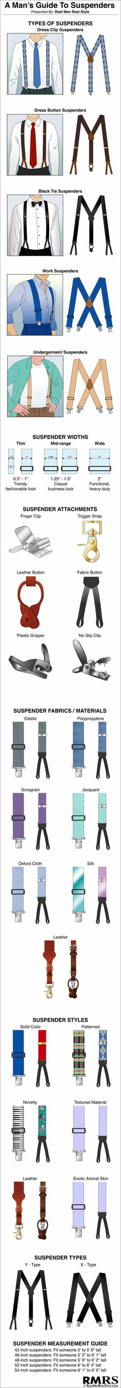 A Man's Guide To Suspenders | Trouser Braces Infographic | Suspender Guide (via @antoniocenteno)