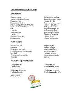 Irregular Yo Form Verbs Handout  Salgo Vengo Tengo Hago Voy