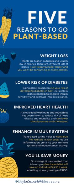Thinking of going plant-based? Here are five reasons why it's good for your health. Plant Based Eating, What You Eat, Veganism, Eat Healthy, Benefit, Healthy Lifestyle, Healing, Nutrition, Weight Loss