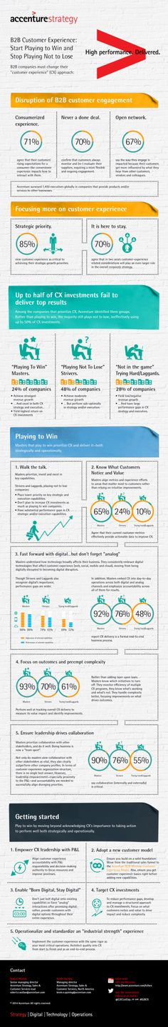 Infographic: How to create a winning B2B customer experience | MyCustomer
