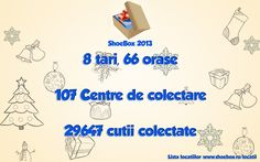 Raport ShoeBox 2013
