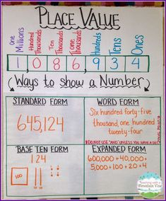 Teaching resource: Stage 3 Whole Numbers, Stage 4 Fractions, Decimals and Percentages Place Value Anchor Chart. Make the template before students arrive and fill it… Math Charts, Math Anchor Charts, Rounding Anchor Chart, Clip Charts, Teaching Place Values, Teaching Math, Maths 3e, Math Math, Guided Math