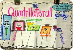 Idea ten--This is such a great anchor chart. It perfectly introduces the quadrilaterals by providing visuals and conceptual information. This can serve as a great way to lead into a geometry lesson on quadrilaterals. Math Charts, Math Anchor Charts, Teaching Geometry, Teaching Math, Teaching Measurement, Teaching Posters, Teaching Aids, Math Resources, Math Activities