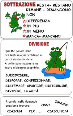Italian Language, School Hacks, Problem Solving, Elementary Schools, Pixel Art, Teacher, Education, Learning, Erika