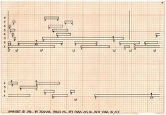 John Cage, Score for Imaginary Landscape No. 5, 1952