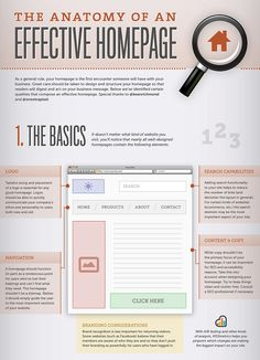The anatomy of a rug?   The Anatomy of an Effective Homepage