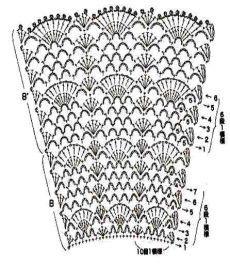 Crochet Skirt Pattern, Crochet Yoke, Crochet Skirts, Crochet Fabric, Crochet Diagram, Crochet Chart, Crochet Clothes, Crochet Stitches, Crochet Patterns
