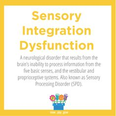 Sensory Integration Dysfunction:  neurological disorder that results from the brain's inability to process information from the five basic senses, and the vestibular and proprioceptive systems. Also known as Sensory Processing Disorder (SPD).