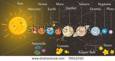 Vector illustration, children's solar system, card concept by Crisan Rosu, via Shutterstock