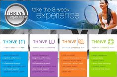LMBC Le-Vel Media Blitz Campaign! Le-Vel will be featured in USA today in July! You will start seeing billboards everywhere with Le-Vel Thrive and advertisements in football stadiums everywhere! This is HUGE! Get your free accounts now! You can create your own at this link or message me your email and I will set it up for you. juliepetersen13.le-vel.com Email for a free sample 13jools@gmail.com