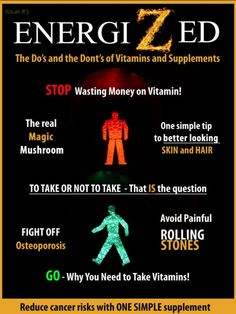 Energized - Issue No.3 : Energized Magazine - Issue #3. The DO's and the DON'Ts of Vitamins and Supplements - In this fabulous issue we will touch on a very sensitive topic right now: Should we take vitamins or not? We have two very good articles debating this controversial point. We also cove a broad range of topics going from cancer fighting tips to getting better looking skin! Don't miss it and just to give you an ...   More