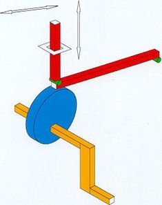 Walter Ruffler - Paper Machines - Cam Drive