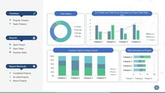 Powerpoint template to report metrics, KPIs, and project development status. Excel Dashboard Templates, Cv Template, Attitude Reflects Leadership, Financial Dashboard, Project Status Report, Performance Measurement, Good Vocabulary Words, Public Speaking, Data Visualization