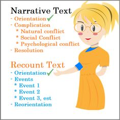 140 Best Learning English Text Types Images Learning English Text