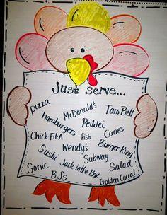 Turkey Trouble!!  Just serve...