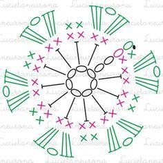 Watch The Video Splendid Crochet a Puff Flower Ideas. Wonderful Crochet a Puff Flower Ideas. Crochet Thread Patterns, Crochet Snowflake Pattern, Crochet Symbols, Crochet Motifs, Crochet Snowflakes, Crochet Mandala, Crochet Diagram, Crochet Chart, Crochet Squares