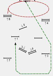 """Résultat de recherche d'images pour """"simple jumping courses"""""""