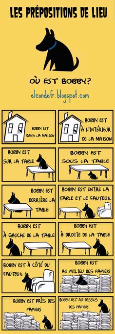 French Grammar: les prépositions de lieu                                                                                                                                                     Más