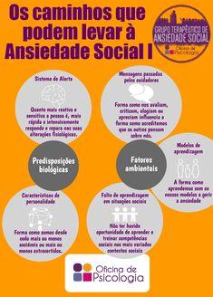 Caminhos ansiedade social I http://oficinadepsicologia.com/ansiedade-social/
