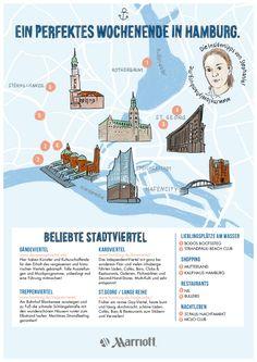 Die HOTSPOTS  von my lovely Hamburg blog. Entdecke sie mit den Rollern von minimoto. Visit: www.minimoto.me