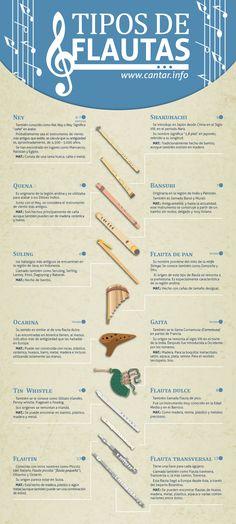¿Cuántos tipos de flautas conoces? ¡Descúbrelos todos! - Social Musik Music Class, Music Education, Instruments, Tin Whistle, Flautas, Violin Music, Social Art, Music Theory, Classical Music