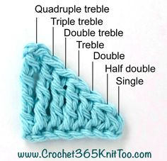 Great Crochet stitch height guide! This is perfect!