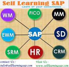 LEARN SAP COURSES and Combo Course are available in Self Learning Center We have the training solutions for the modules like SAP SD, CRM,  MM,  ABAP,  FICO,  APO, WM, EWM, BO 4.1, HANA , ABAP Webdynpro & OOPs. Course Details : http://www.selflearningsap.com