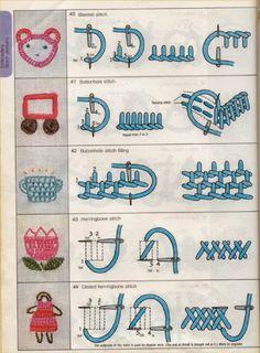 Bordados con Paciencia.: Puntadas para bordado a mano y Patrones gratis.