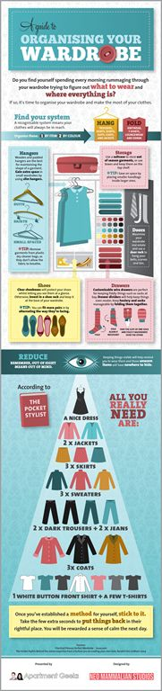 A guide to organising your wardrobe [Infographic] Omg...if I could dwindle my wardrobe this much......I don't know...would I be happier.....would life be easier.....would I be sad....I don't know.....but I may just give it a try....well like twice that