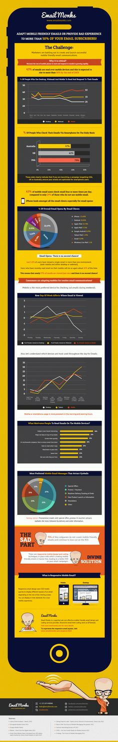 Responsive Email Design [Infographic]  This infographic on Mobile Friendly Emails will walk you through the importance of adapting responsive mobile email design techniques in 2013.