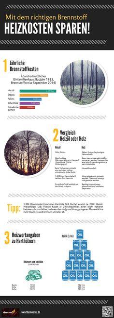 Mit #Holz kann man eine Menge #Heizkosten sparen. Sehr selbst!