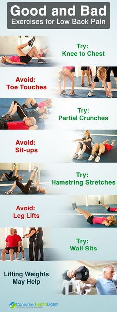 Causes and Treatment to Reduce #backpain | Exercises for lower back pain can strengthen back, stomach, and leg muscles. They help support your spine, relieving back pain. Always ask your health care professional before doing any exercise for back pain.
