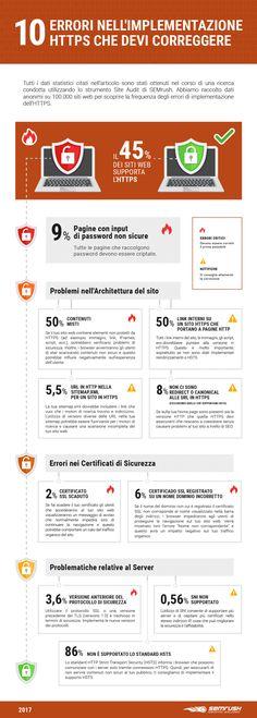 I 10 errori più comuni nell'implementazione dell'HTTPS - infografica