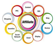 Voivo Infotech providing successful affiliate marketing company in India. We are also offers online affiliate marketing services in India for generate leads or sales. Affiliate Marketing, Marketing Program, Content Marketing, Internet Marketing, Online Marketing, Media Marketing, Marketing Network, Marketing Guru, Viral Marketing