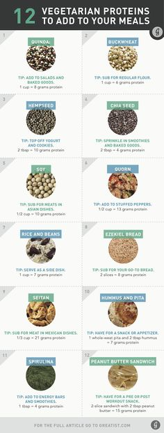 Protein from different sources http://www.bodybuilding.com/fun/12-complete-vegetarian-proteins.html