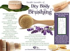 Natural Cures Not Medicine: Dry Body Brushing