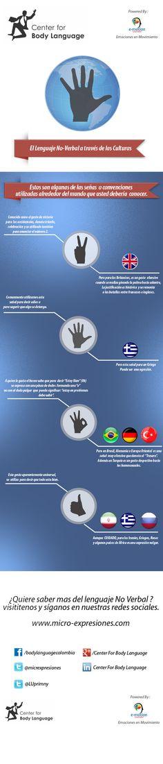 #Infografia #Curiosidades El Lenguaje No Verbal a través de las culturas. #TAVnews