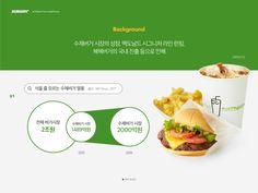 광고홍보학과를 다니며 제작한 다양한 브랜드의 PPT Ppt Design, Ui Ux, Brunch, Presentation, Fruit, Banner, Branding, Layout, Graphics