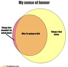 My sense of humour: Things that shouldn't be joked about - Things I find funny --- Why I'm going to Hell