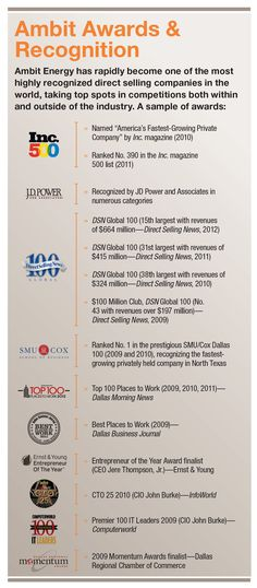 Ambit Energy - Awards  Reached $1 Billion annual revenue March 2013 - in 6 1/2 years!!