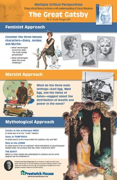 Gatsby Multiple Critical Perspectives Poster-The best classroom posters reinforce the lessons you teach and give your students something to think about. Use this poster as an ambient reminder that examining texts from multiple critical perspectives is a great way for students to learn that there's more than one way to read a literary text.