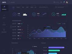 by Charles Haggas Dashboard dark Data Dashboard, Dashboard Interface, Dashboard Design, User Interface Design, Web Design, App Ui Design, Flat Design, Ui Design Inspiration, Ui Web