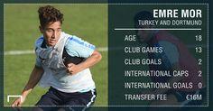 A new Turkish delight: Dortmund wonderkid Emre Mor could break out at Euro 2016