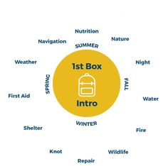 The Young Outdoor Adventurer Box Outdoor Activities For Kids, Outdoor Learning, Learning Activities, Subscription Boxes For Kids, Kids Boxing, Adventurer, Booklet, The Outsiders
