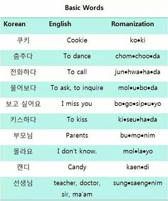 the verbs ending in ~다 are in the dictionary form and wouldn't ever be used in conversation.