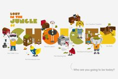 Jungle of Choices by Yi Xiang Lim, via Behance