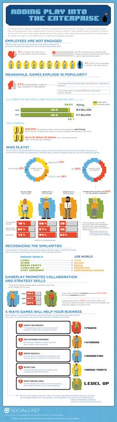 What Is Enterprise Gamification and Why Should You Care? #highered #infographic